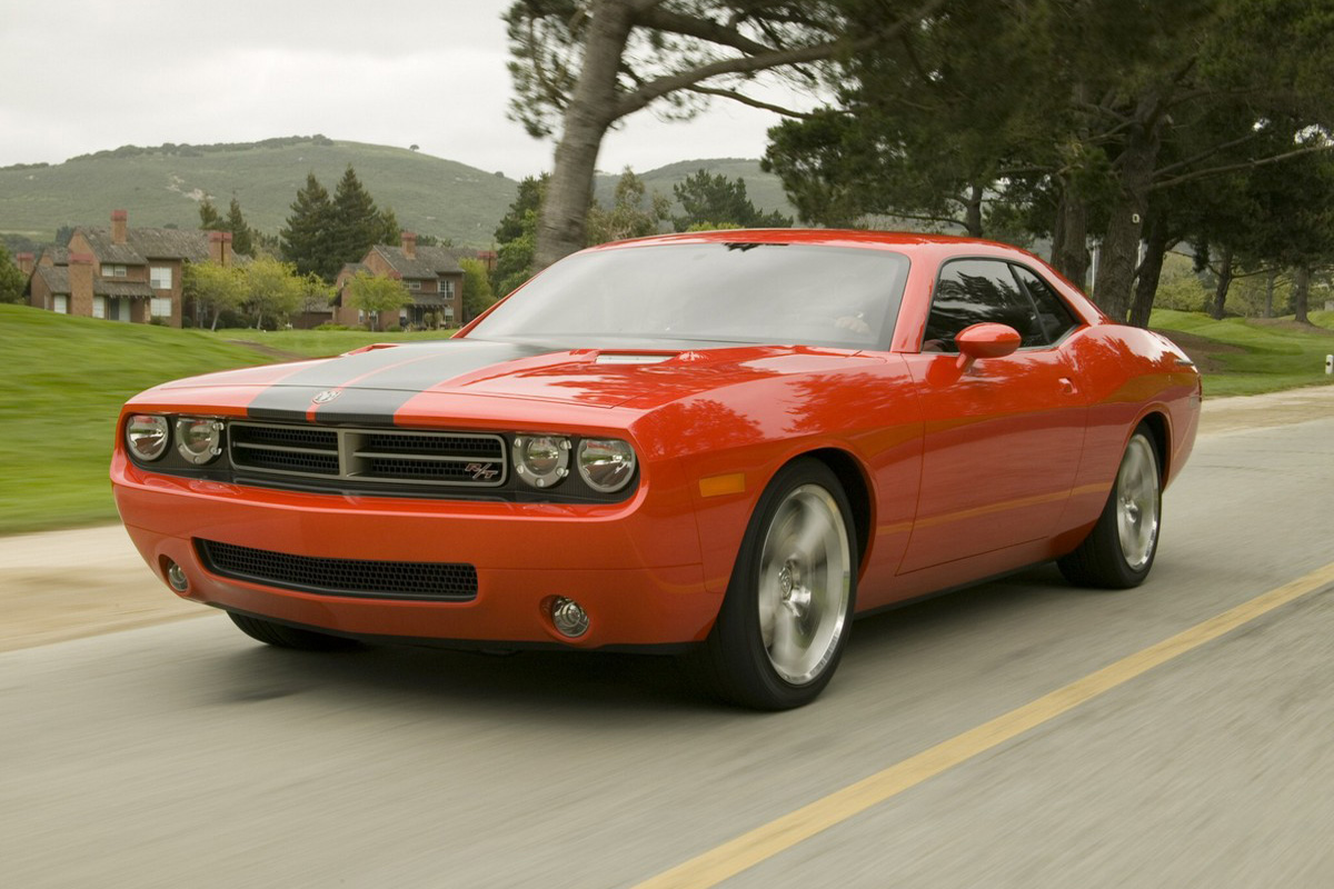 Modern Day Musclecars; Can The Market Sustain \